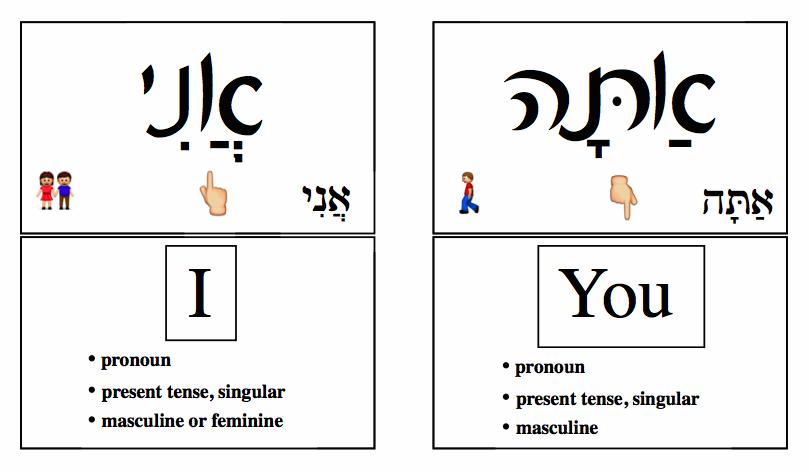 Hebrew Vocabulary « K.A. Yuma Havurah