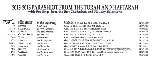 Genesis Parashiot 2-15